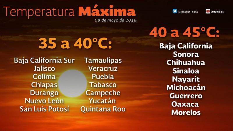 Intenso calor en Sinaloa: Meteorológico