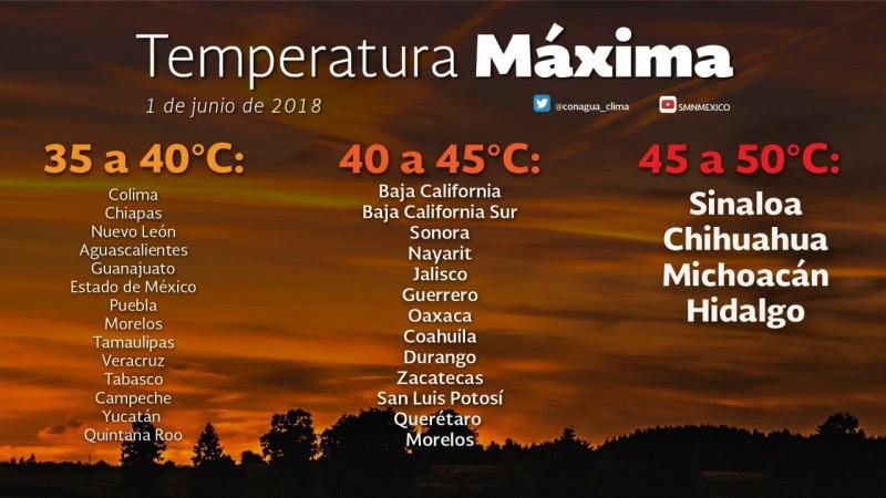 ¡Intenso calor en la región!