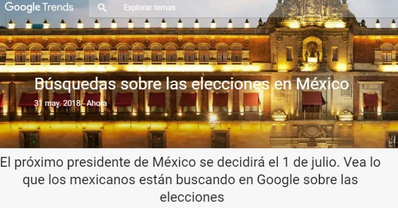 Google Trends lanza sitio 'Búsquedas sobre las elecciones en México'
