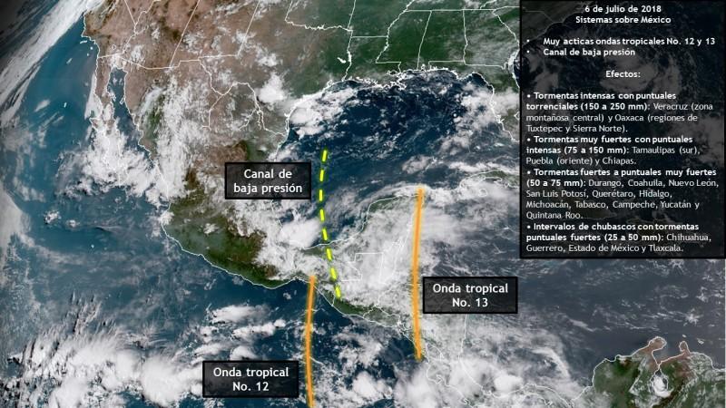 Calor y lluvias: Meteorológico