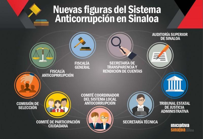 Buscan secretario técnico anticorrupción