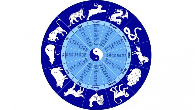 Horóscopo Chino 2019: mira las predicciones de cada signo del zodiaco