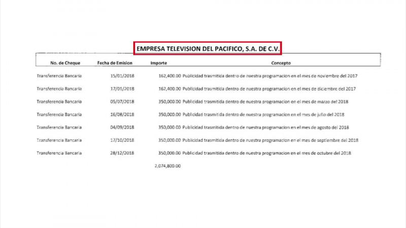 Rectifica Ayuntamiento, no fue de 7 u 8 mdp el pago a TVP