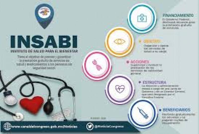 Garantizados servicios de salud gratuitos: INASABI