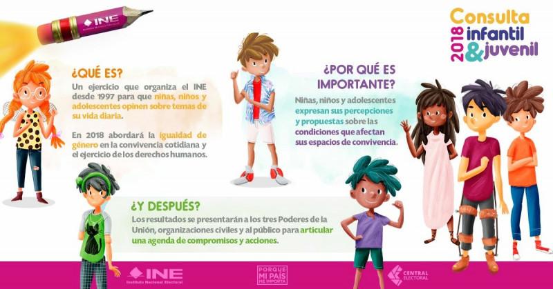 INE crea agenda en base a los  resultados de  la Consulta Infantil y Juvenil 2018.