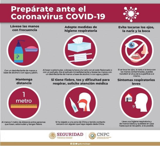 Un portador de coronavirus está en Sinaloa