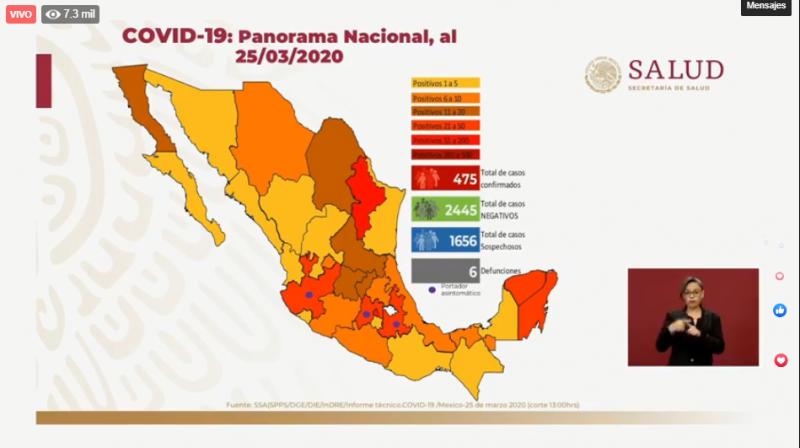 México confirma 475 casos positivos  de coronavirus y anuncian suspensión de actividades para el Gobierno Federal