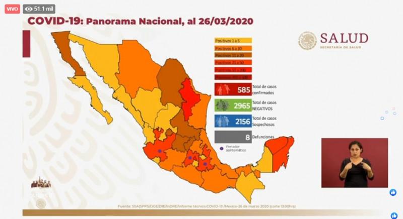 Aumentan más de 100 casos de Covid-19 en un día. México sube de 475 a 585 infectados este jueves
