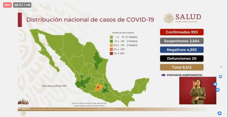 Casi un millar de personas dan positivo por Covid-19 en México