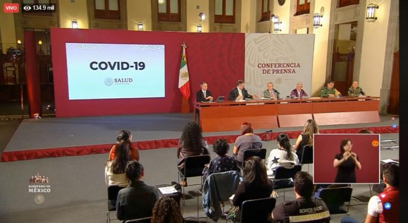 México entra en Emergencia Sanitaria por Covid-19. Estas son las medidas que se tomarán
