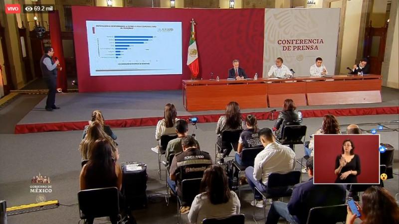 1215 confirmados de Coronavirus y 29 fallecidos hoy martes 31 de marzo en México