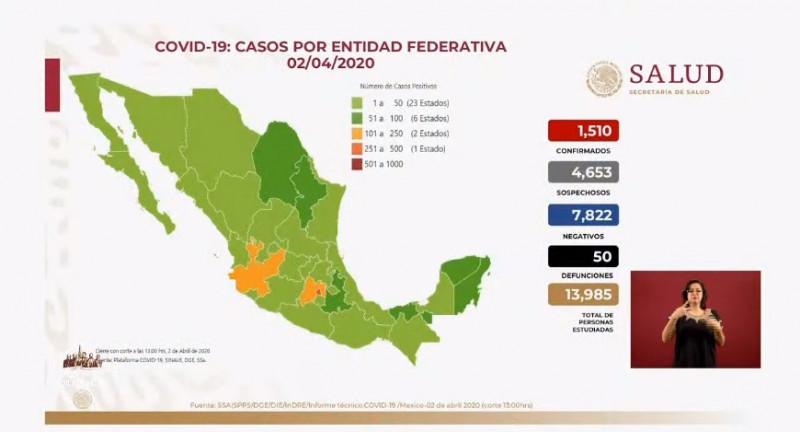 1,510 infectados en México al día de hoy. SSA recuerda que se están contratando médicos y enfermeras para la contingencia