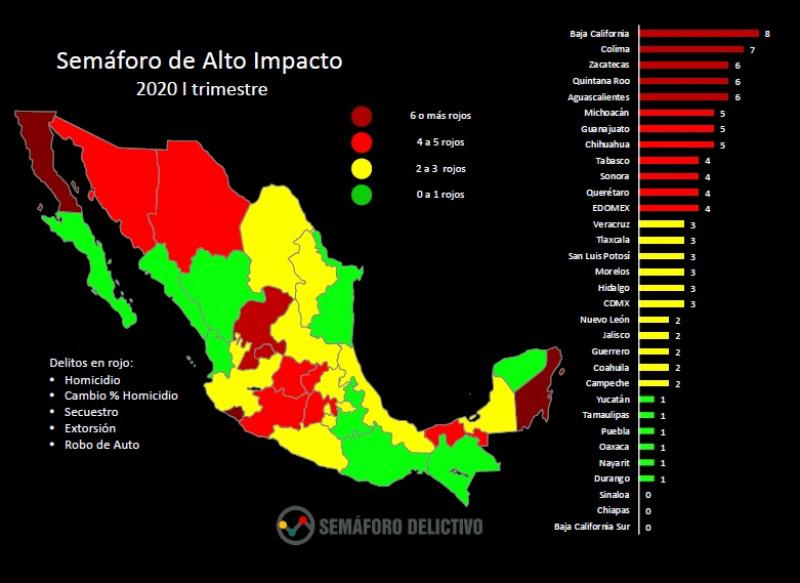 Marca verde Semáforo delictivo en Sinaloa primer trimestre de 2020