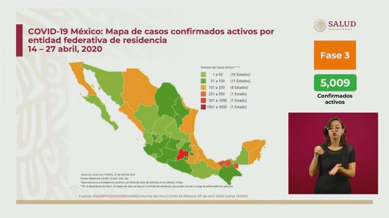 Aún en fase 3... Sinaloa sigue registrando casos nuevos de Covid