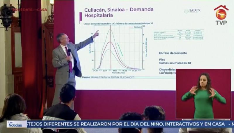Culiacán el 27 de abril pasó el tope más alto de contagios