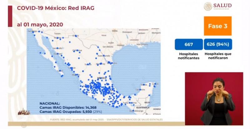 Al 29% de ocupación, el sistema nacional de salud federal para Covid-19 en México