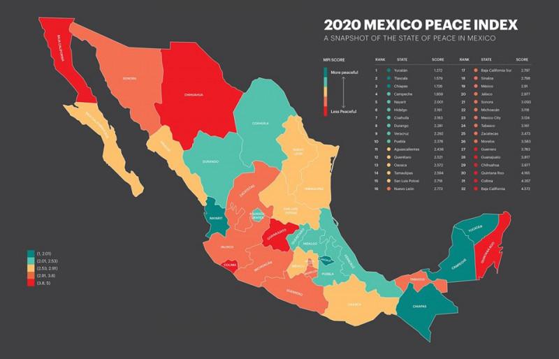 Mejora Sinaloa en el índice de Paz