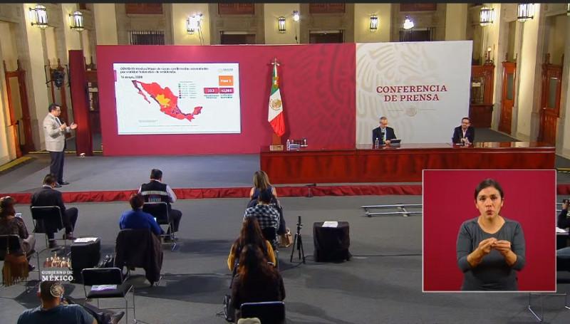Hoy México registró su día con el mayor aumento de casos confirmados de Covid-19 desde el inicio de la pandemia
