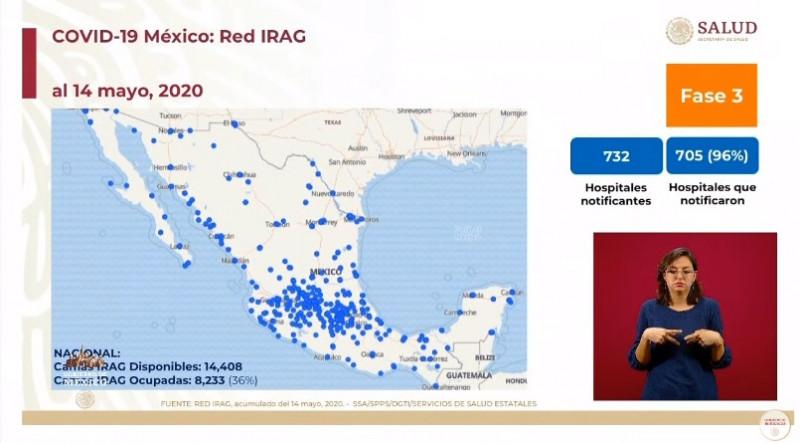 Con 59% de ocupación, Sinaloa es el segundo estado con más saturación de camas para pacientes con respirador por Covid-19