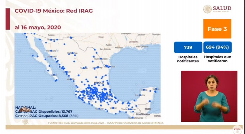México registra 38% en ocupación hospitalaria general y 32% para camas con ventilador para atender Covid-19