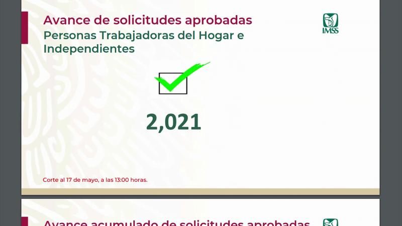 Sinaloa beneficiado con créditos solidarios a la palabra