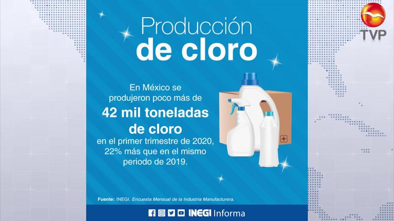 Se dispara producción de cloro ante la pandemia