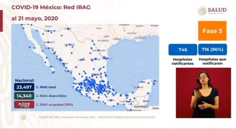62 mil 527 contagiados acumulados por Covid-19 en México hasta este viernes 22 de mayo