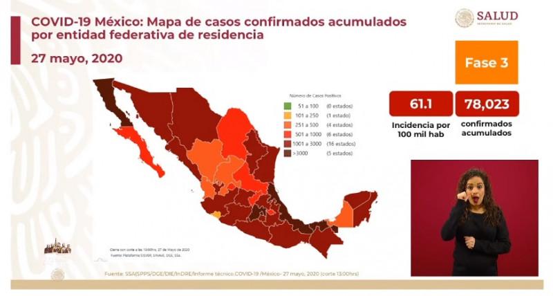 México le pisa los talones a China en casos acumulados de Covid-19