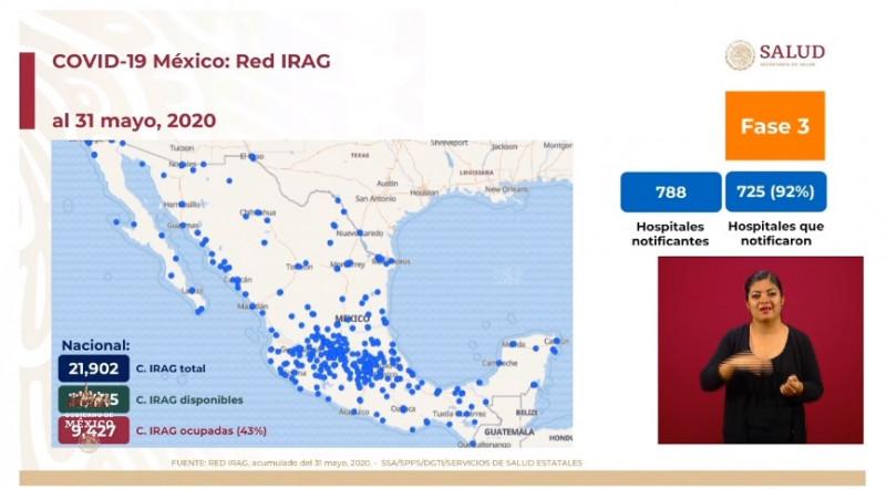 México sigue en la etapa más crítica de la pandemia a pesar de haber terminado la Jornada Nacional de Sana Distancia