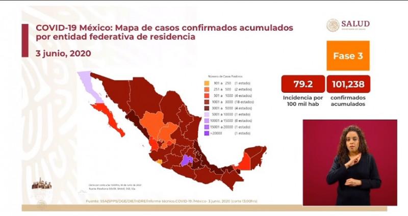 México ha superado los 100 mil casos positivos acumulados de Coronavirus