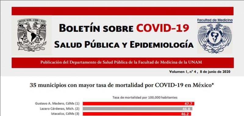 Dos municipios de Sinaloa entre los 35 con mayor mortalidad por Covid-19 en México