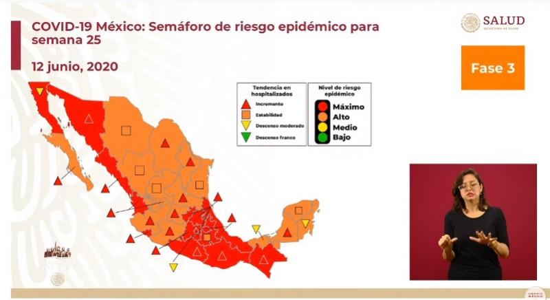 Sinaloa y Sonora continúan con semáforo en rojo de Covid-19 para la próxima semana. Mira el semáforo completo