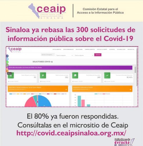 316 solicitudes de información por Covid-19: CEAIP