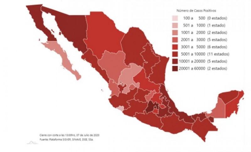 268,008 casos acumulados y 32,014 defunciones por COVID-19 hasta el día de hoy en México