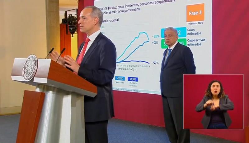 21 estados en patrón descendente y 6 ascendente en la pandemia: López-Gatell