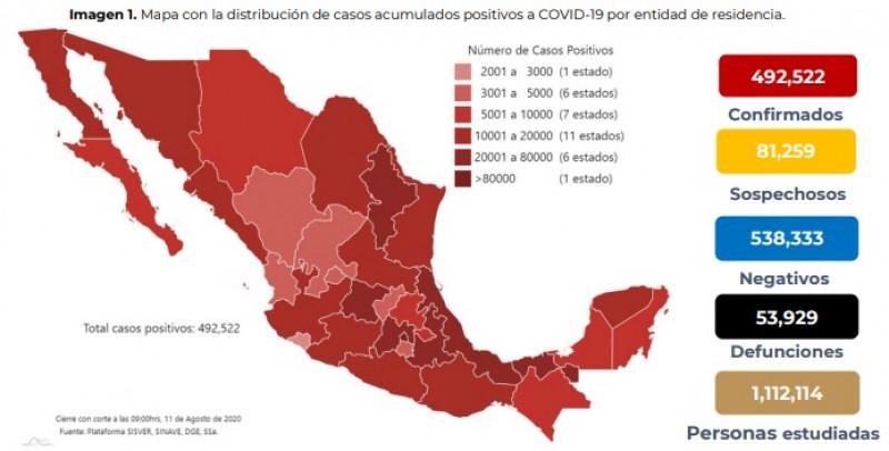México roza el medio millón de casos acumulados de Covid-19