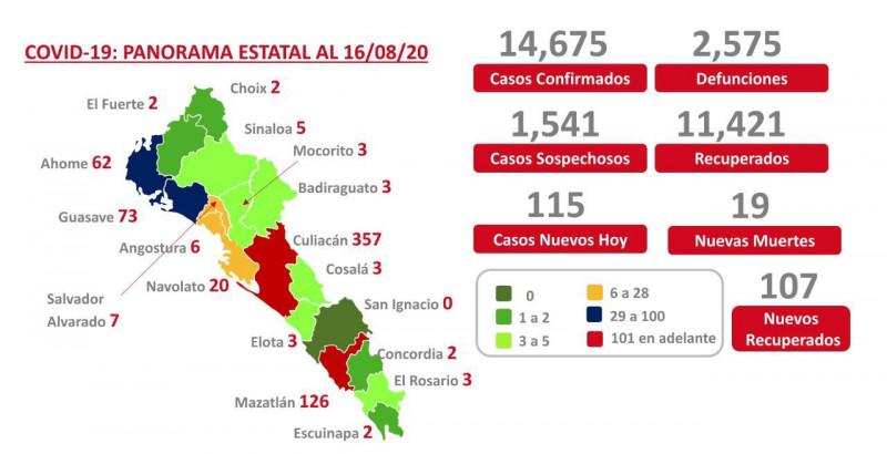 San Ignacio  sin casos de Covid-19