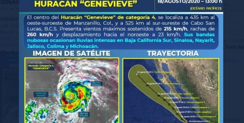 Más de 8 millones de mexicanos en riesgo por huracán Genevieve: Protección Civil