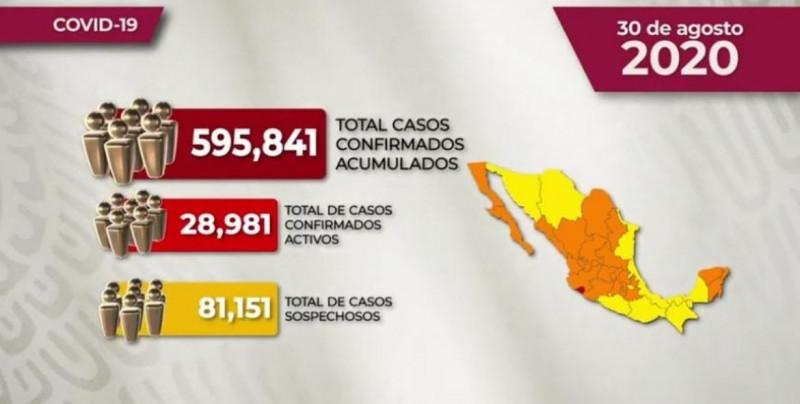 A partir de este lunes entra en vigor el nuevo Semáforo de Riesgo Epidémico Nacional: Sonora pasa a amarillo