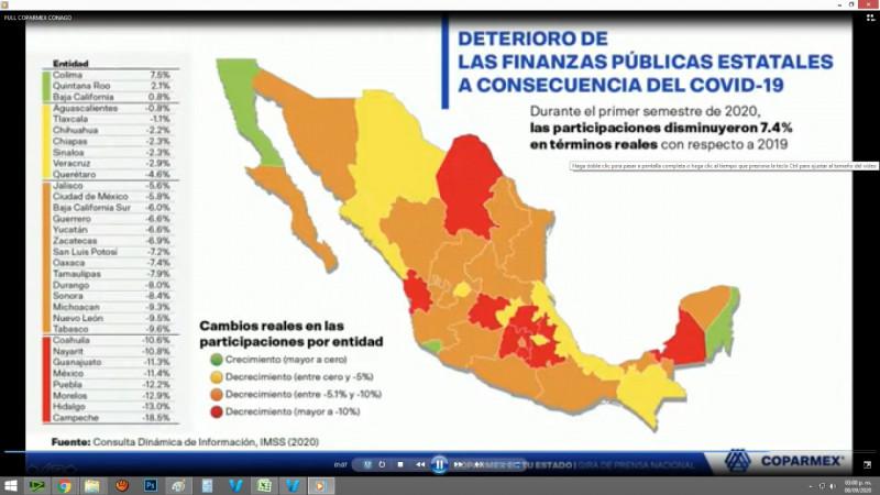 En nada ayuda al federalismo salida de la CONAGO:COPARMEX