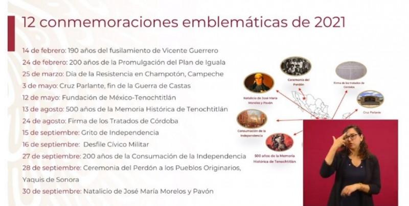Así se conmemorarán los 200 años de independencia de México y otros 11 eventos históricos más en 2021