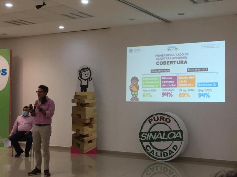Presenta SEPyC  los resultados de la encuesta Sinaloa Aprende en Casa.
