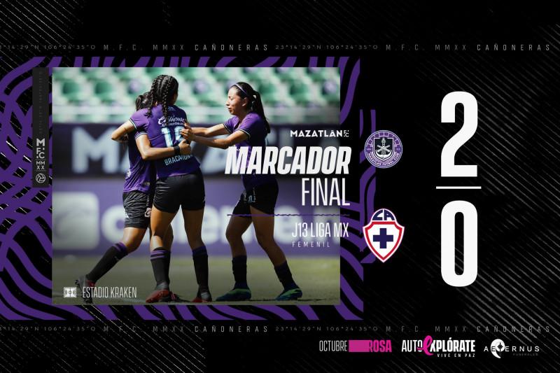 Mazatlán F.C. consigue su quinta victoria del torneo