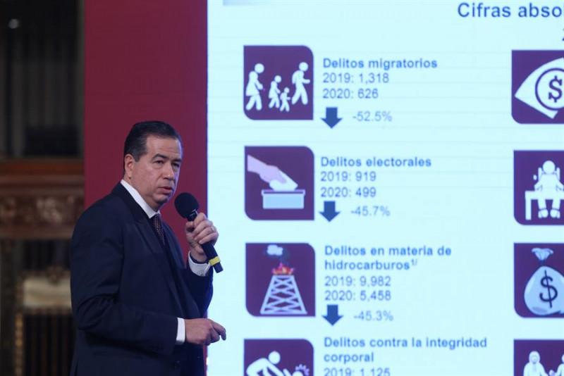 México acumula casi 32 mil homicidios hasta noviembre y se acerca al récord histórico de 34 mil 608 de 2019
