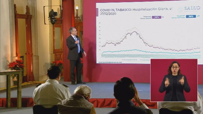 Sinaloa, de los estados con mayor reducción de casos en semanas consecutivas