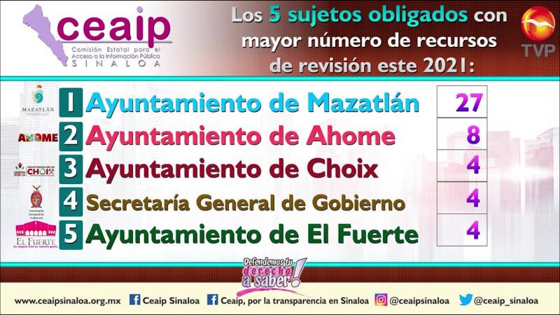 Encabeza Ayuntamiento de Mazatlán la lista de los más 'opacos'
