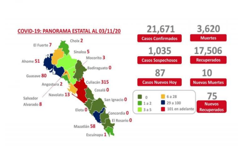 Seis municipios sin casos de COVID