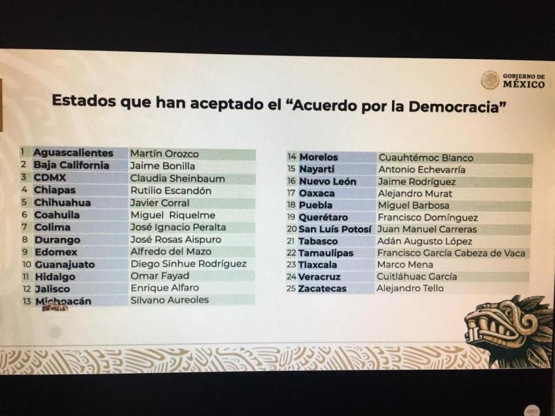 25 representantes de estado aceptaron el Acuerdo por la Democracia propuesto por AMLO