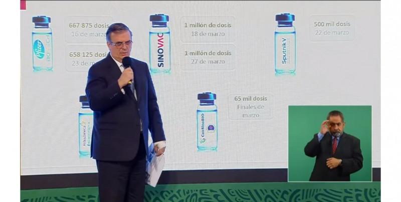 """México asegura que """"va muy bien"""" la negociación de vacunas de Covid-19 con EEUU."""