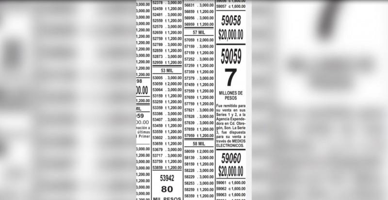 ¡Cajeme suertudo! Cae nuevamente el Premio Gordo de la Lotería Nacional